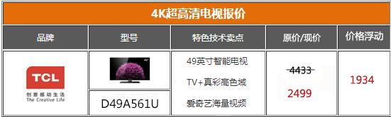 一周家电榜:50寸4K超级高清电视狂降3400元