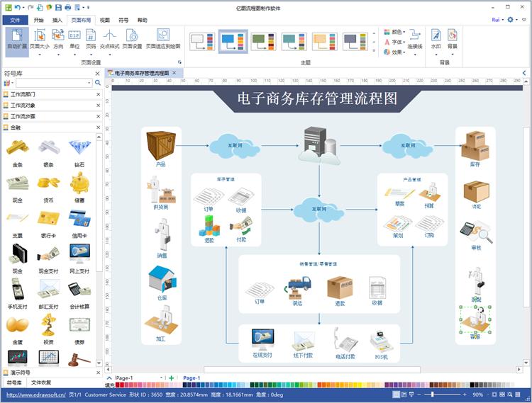 亿图流程图制作软件截图4