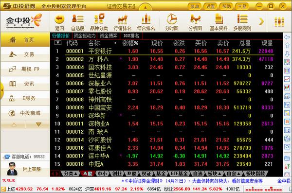 中投证券财富管理终端截图2