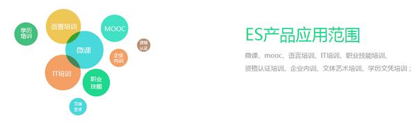 EduSoho开源网络课堂截图2