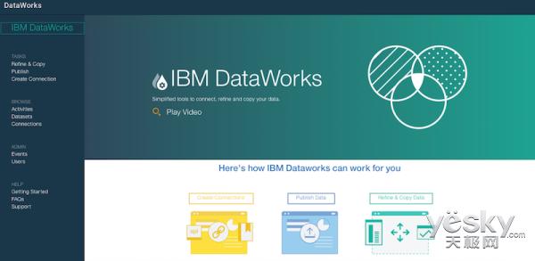 IBM推出基于AI的一站式分析服务