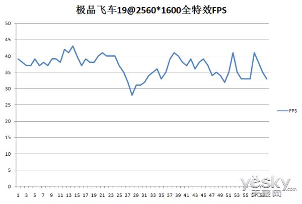 七彩虹iGame1050Ti 烈焰战神U-4GD5首发评测