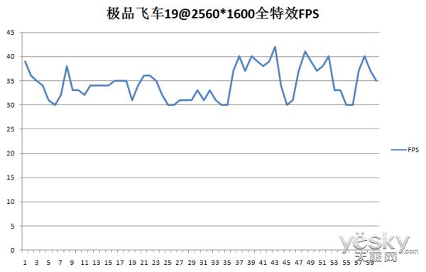 索泰GTX1050Ti-4G