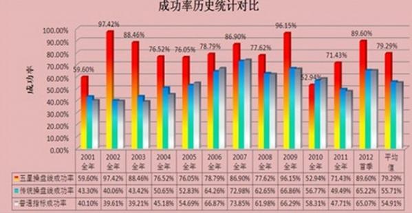 优品股票通截图2