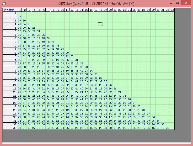搏彩王彩票统计分析预测软件(自助版)截图4