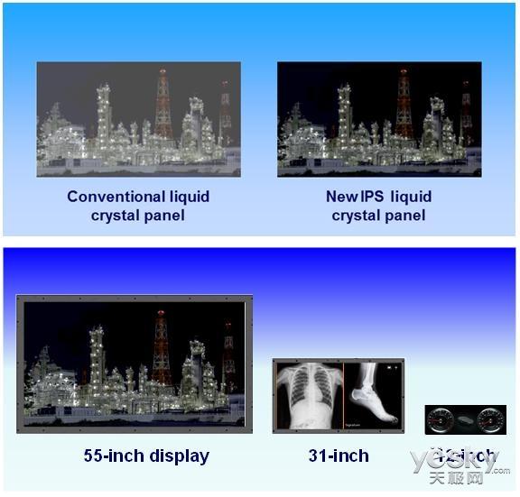 松下推超级IPS屏:100万对比度/堪比OLED屏