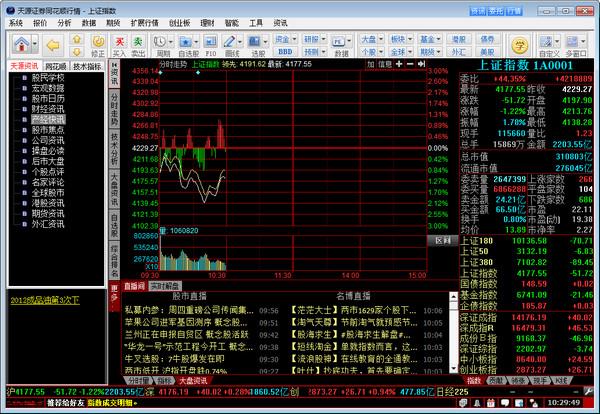 九州证券网上交易(通达信版)截图1