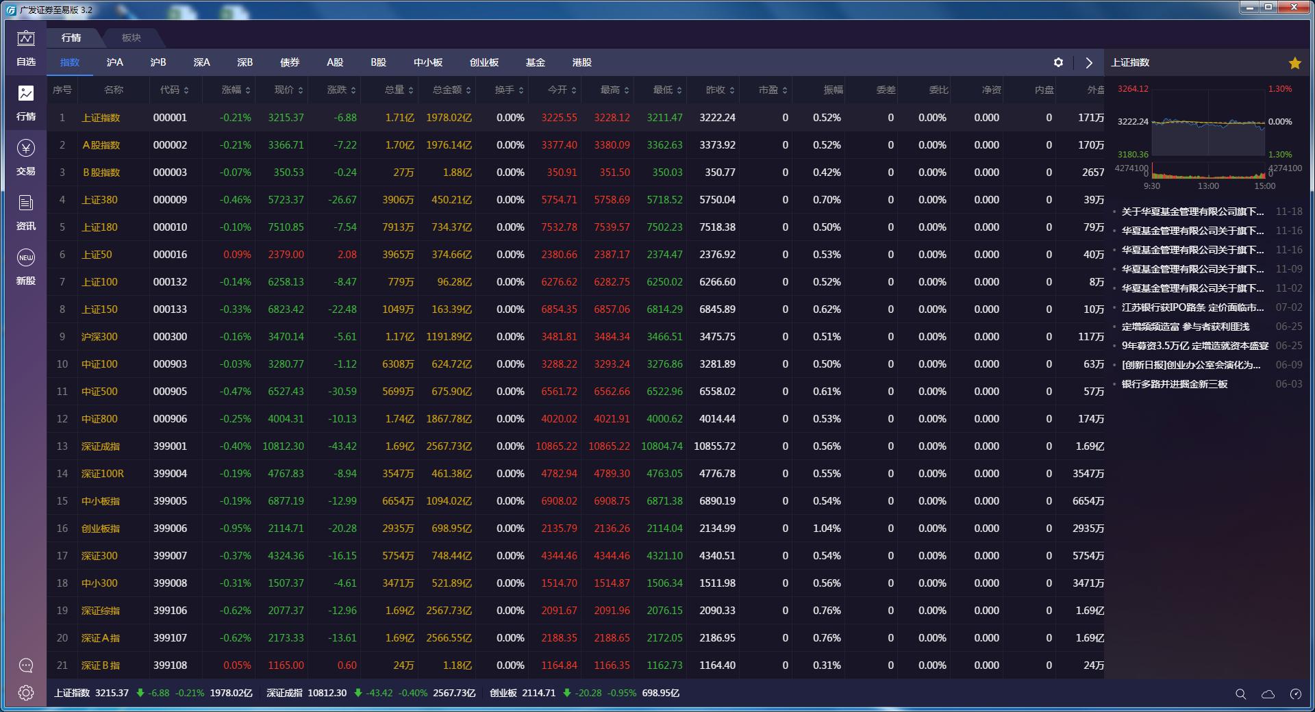 广发证券至易版截图1