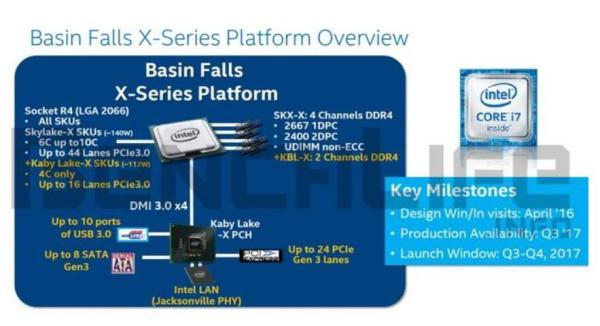 Intel全新旗舰处理器明年来袭