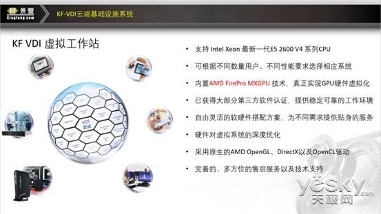 AMD推专业卡 景丰现场展示新产品和解决方案