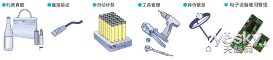 深入布局医疗市场,村田助力健康中国建设