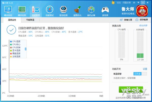 小影霸GTX1050厉影版评测