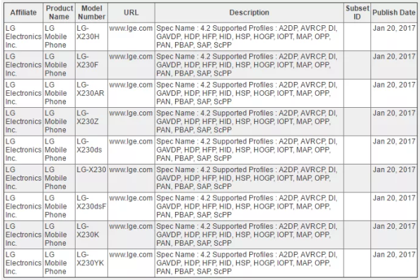 LG超低端新机获蓝牙认证:1GB内存+安卓6.0