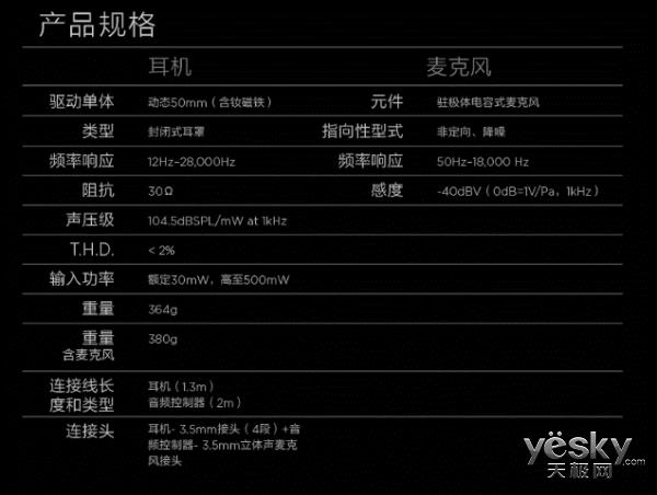 电竞者标配HyperX CloudX Revolver耳机评测