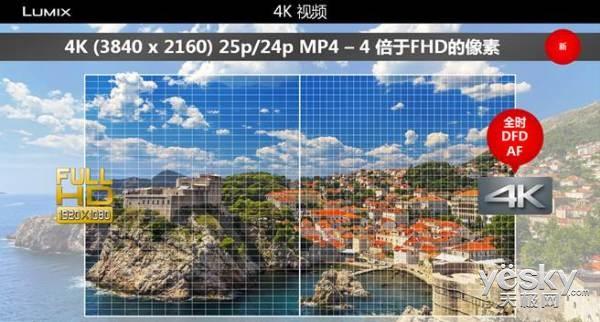 松下推出新时尚微型单电数码相机LUMIX GF9