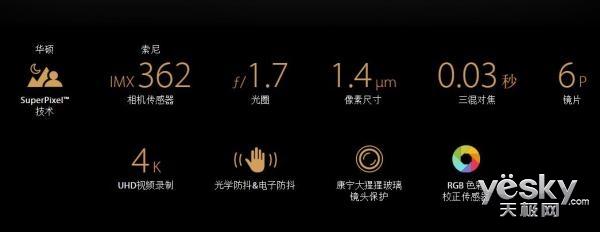 华硕鹰眼3手机正式上架:双摄+5000mAh大电池