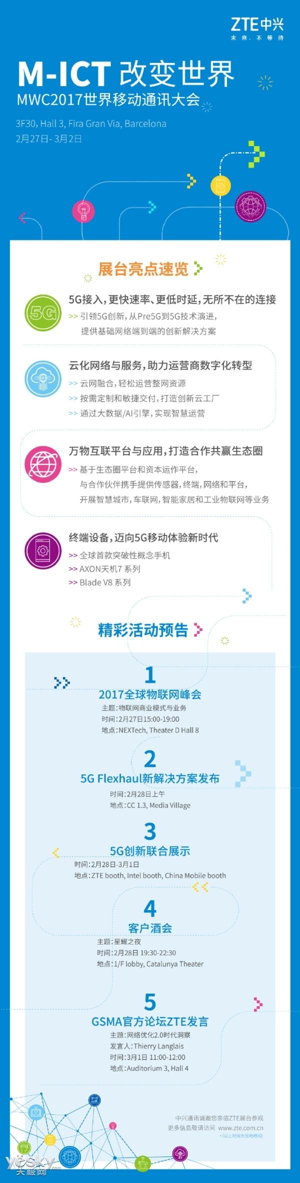 MWC:中兴将推ZTE GigabitPhone 支持千兆LTE