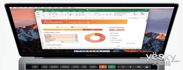 Office TouchBar快捷菜单正式发布:Mac专享