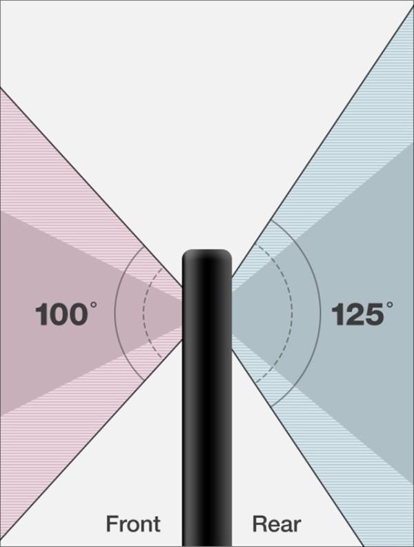 LG G6后置1300万像素双摄 125度超大视角