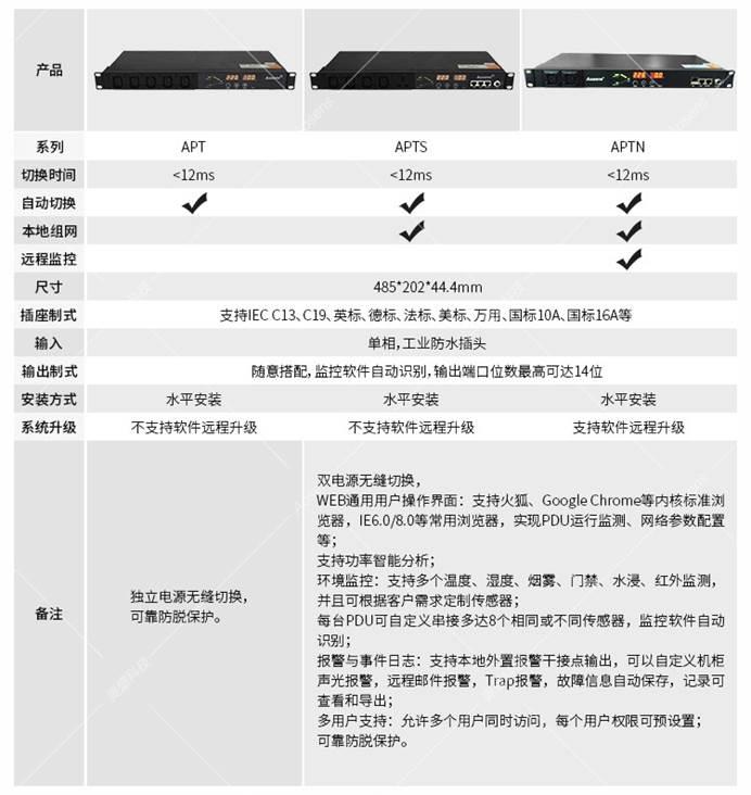 3智能PDU切换器_02