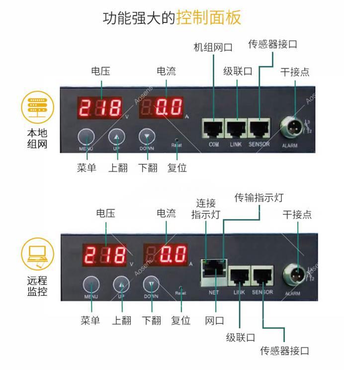 3智能PDU切换器_04_02