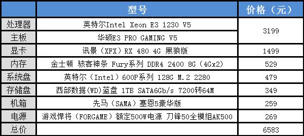 装机配置挑选课堂NO.7六千元级网游主机推荐