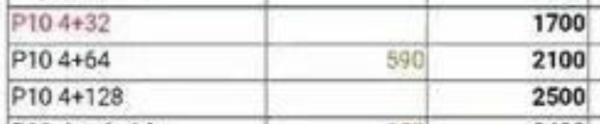 曝华为P10毛利低至217元 是真是假?