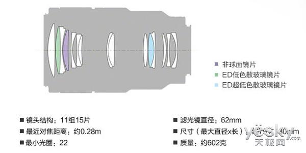 细微处见真章 索尼三款无反微距镜头导购