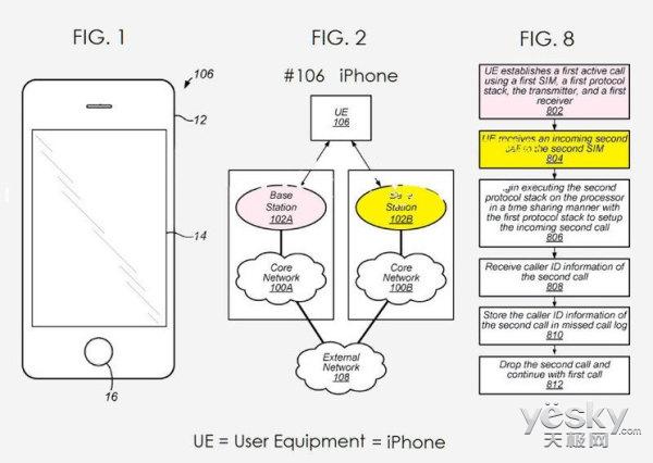 专利为证!iPhone 8手机将有望支持双SIM卡