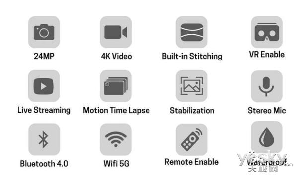 4K视频/10m防水!最迷你VR相机Cameo360上线