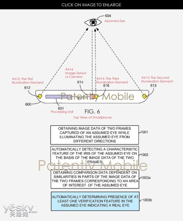 微软虹膜识别专利公布 Surface Phone尝鲜?