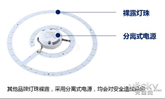 公牛LED灯贴让节能灯秒变LED