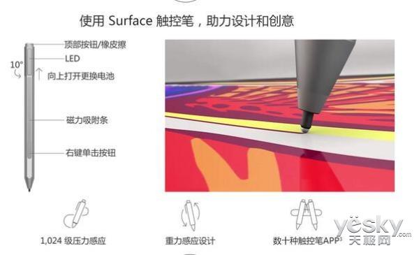 16小时续航!Surface Book i7增强版国行上市