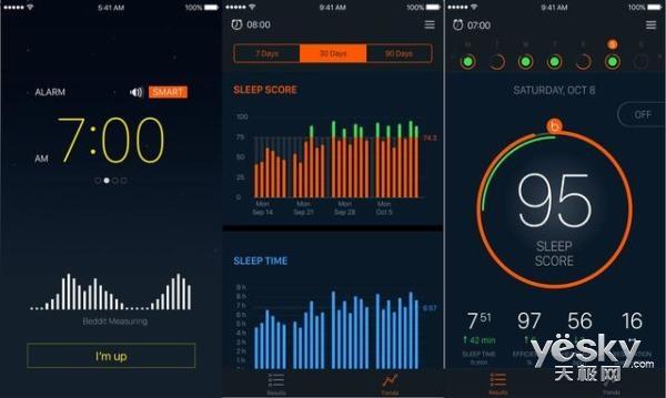 苹果的小算盘:进军AI从Apple Watch 先入手