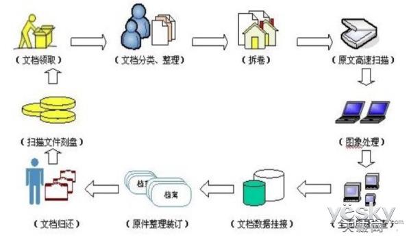 柯尼卡美能达助力广东推进数字化交付进程
