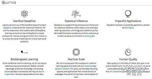 苹果2亿美元收购机器学习公司Lattice Data