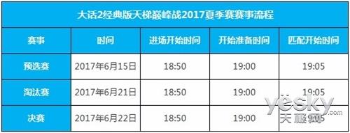 大话2经典版天梯巅峰战2017夏季赛今日开战