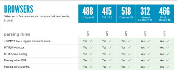三星Note8浏览器性能测试曝光 全视屏确定