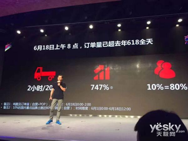 京东618:11天超过1100亿 配送要走5亿公里