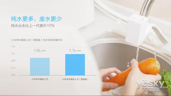 小米厨上式增强版净水器 1499元多渠道开售