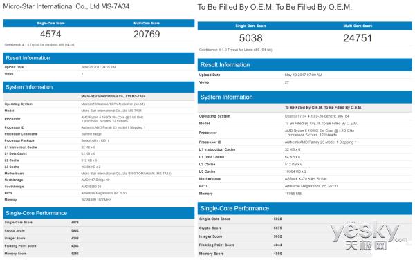 八代Intel Corei7跑分曝光 对比AMD并无优势