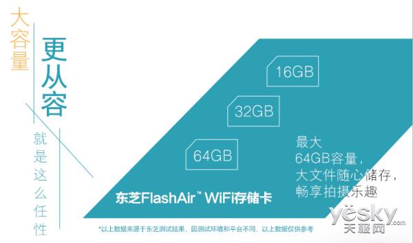 重磅升级 东芝FlashAir 第四代WIFI存储卡全