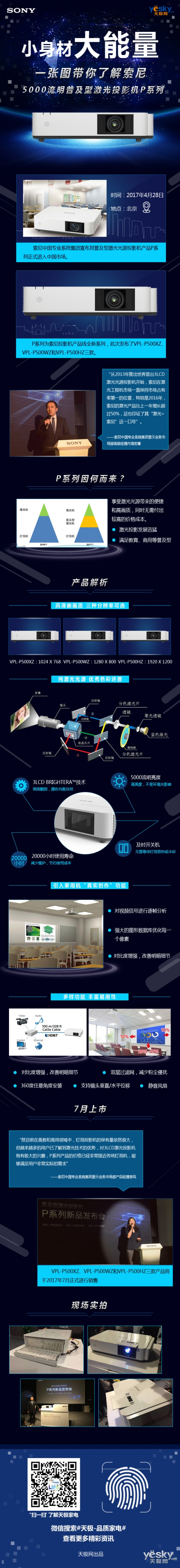 5000流明 索尼推普及型激光投影机P系列新品