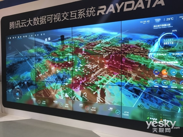 CIC2017:腾讯大数据可视化交互系统亮相
