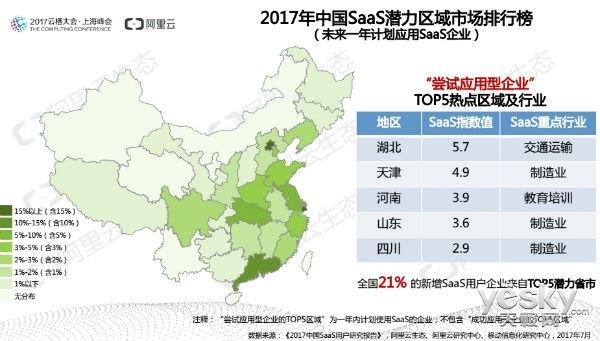 SaaS如何?看《2017中国SaaS用户研究报告》