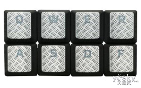 HyperX针对旗下机械键盘推出游戏键帽升级包