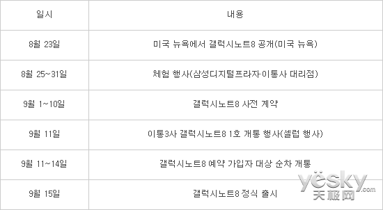 三星Note8本月23日发布 9月1日开始可预订