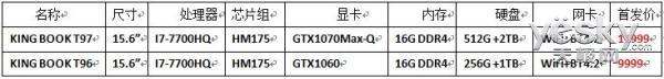 全新MAX-Q技术来临 最好精盾高端本横空出世