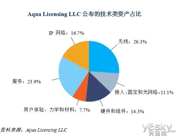 诺基亚出售6000多项专利:涵盖4G、5G及VR等