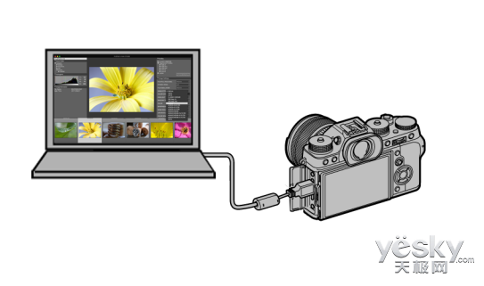 富士发布更新固件,镜头路线图和RAW转换软件